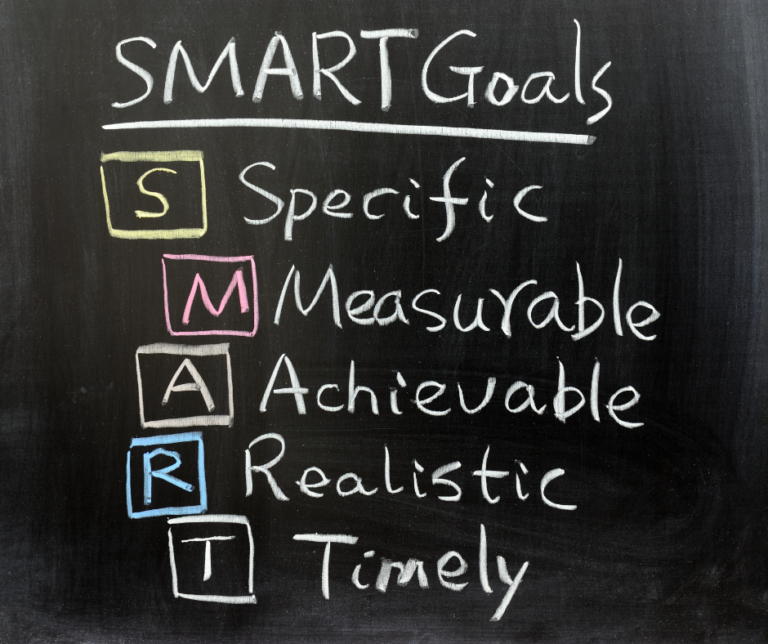Short-Term Goals Can Help You Stay Focused and Motivated